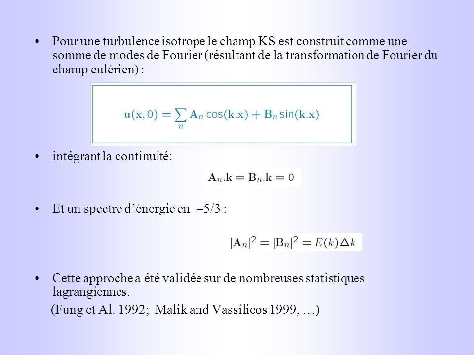 Pour une turbulence isotrope le champ KS est construit comme une somme de modes de Fourier (résultant de la transformation de Fourier du champ eulérien) :