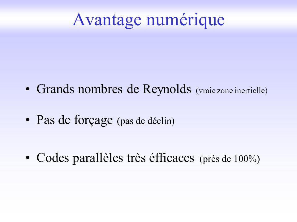 Avantage numérique Grands nombres de Reynolds (vraie zone inertielle)