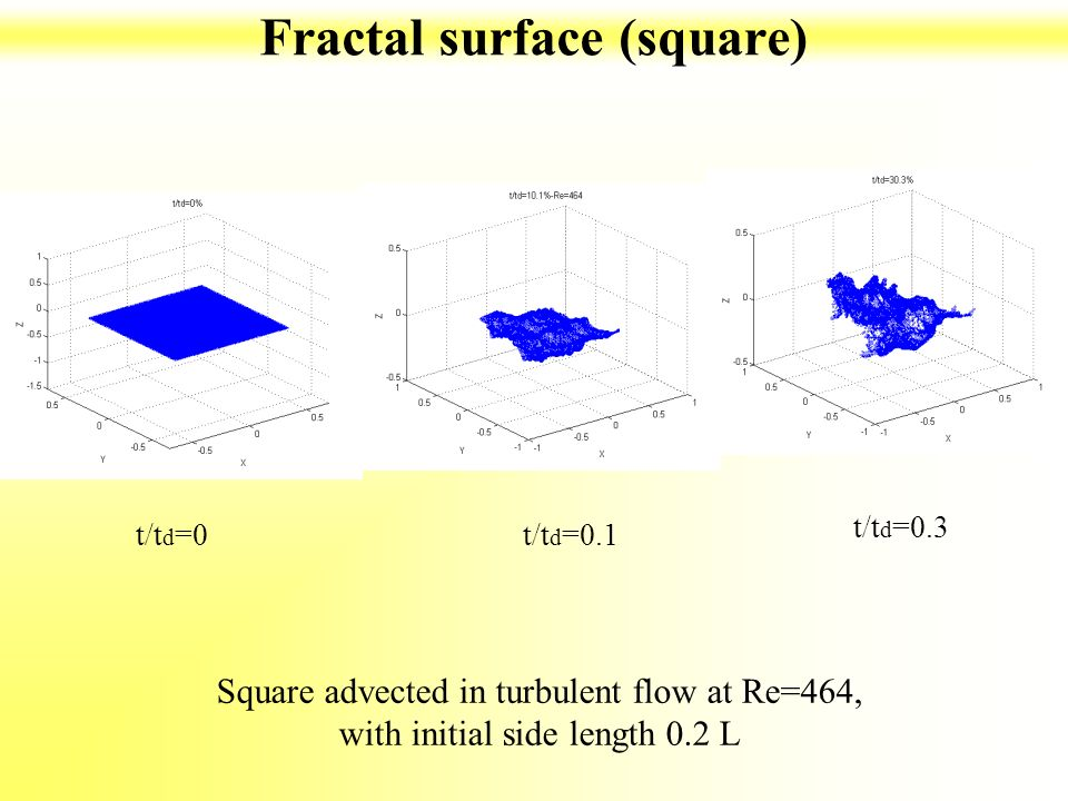 Fractal surface (square)