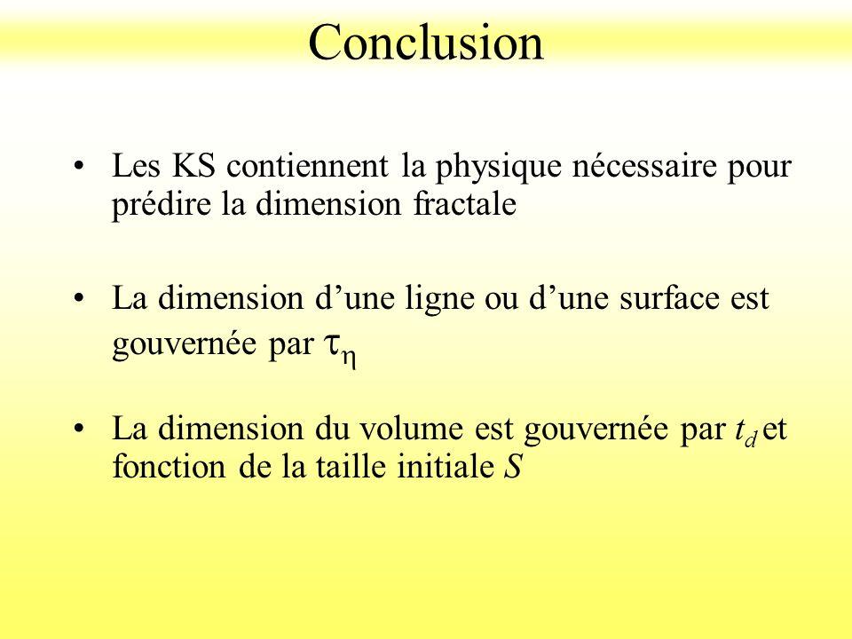 Conclusion Les KS contiennent la physique nécessaire pour prédire la dimension fractale.