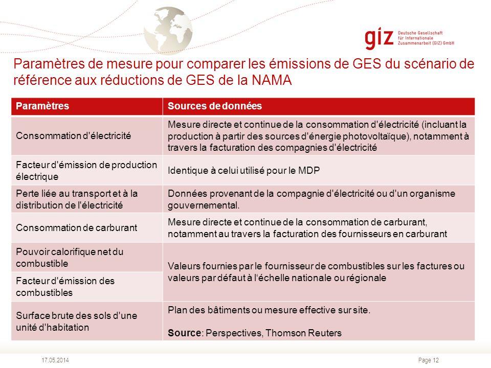 Paramètres de mesure pour comparer les émissions de GES du scénario de référence aux réductions de GES de la NAMA