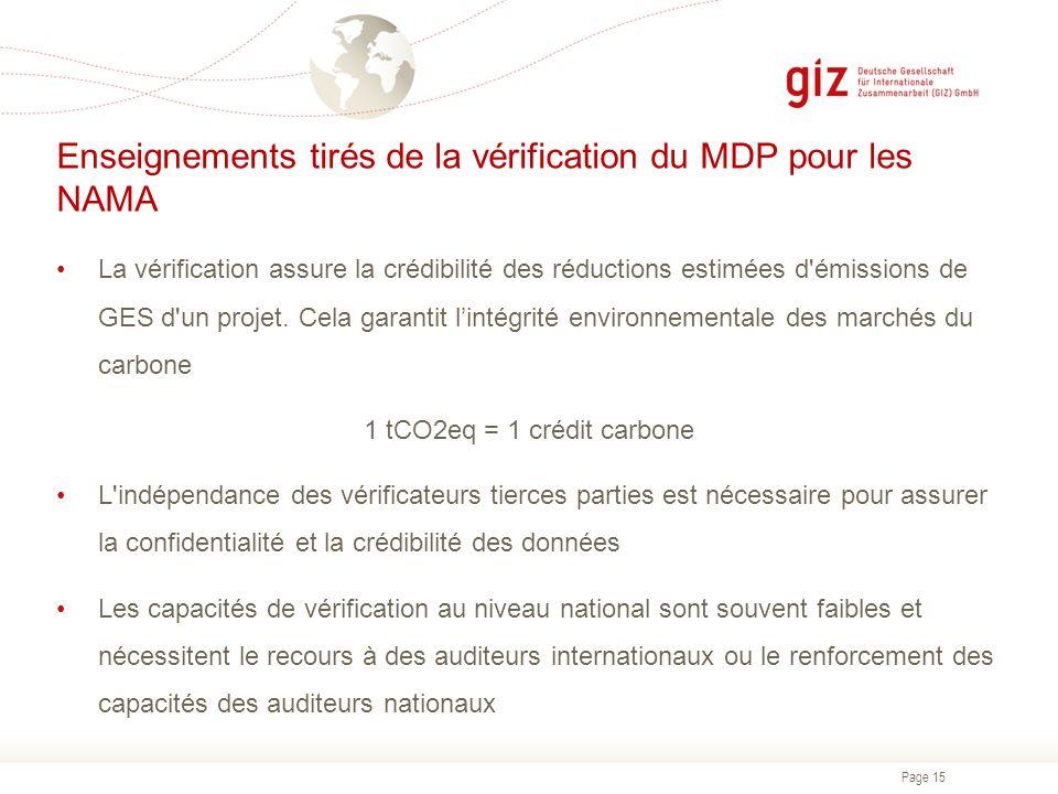 Enseignements tirés de la vérification du MDP pour les NAMA