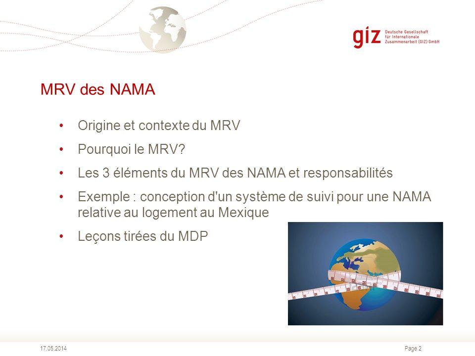 MRV des NAMA Origine et contexte du MRV Pourquoi le MRV