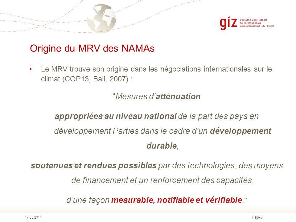 Origine du MRV des NAMAs