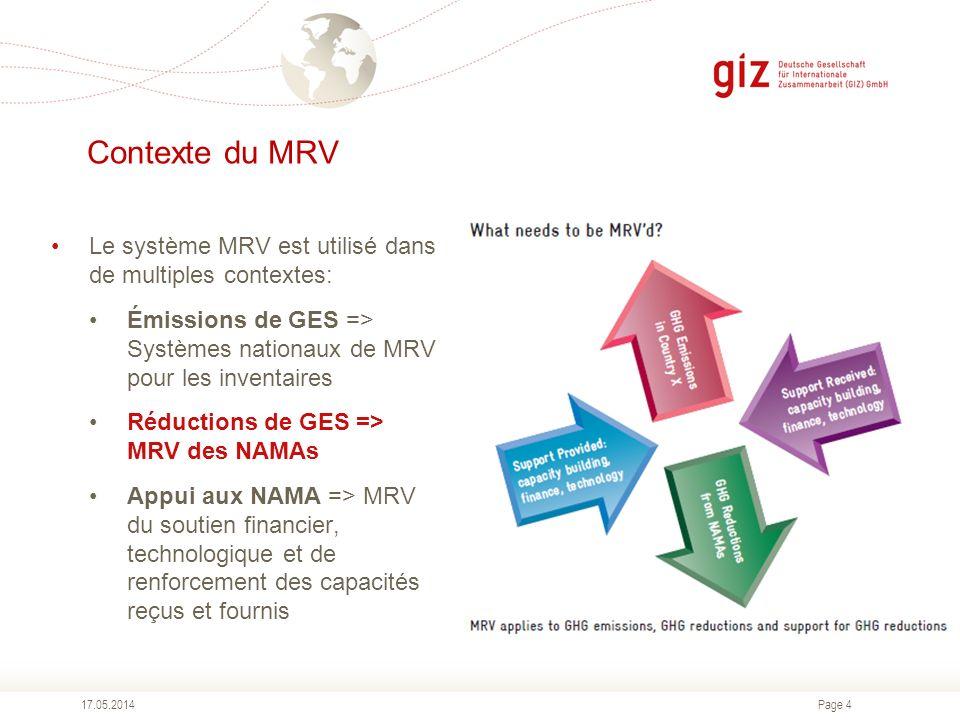 Contexte du MRV Le système MRV est utilisé dans de multiples contextes: Émissions de GES => Systèmes nationaux de MRV pour les inventaires.