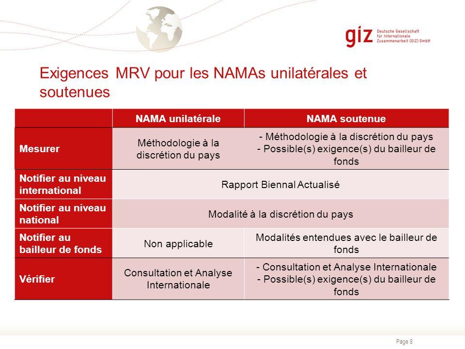 Exigences MRV pour les NAMAs unilatérales et soutenues