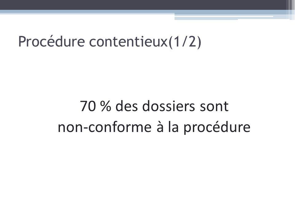 Procédure contentieux(1/2)