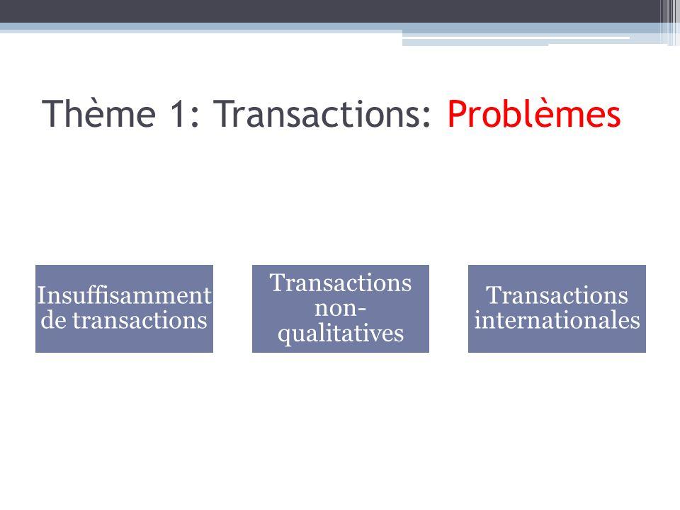 Thème 1: Transactions: Problèmes