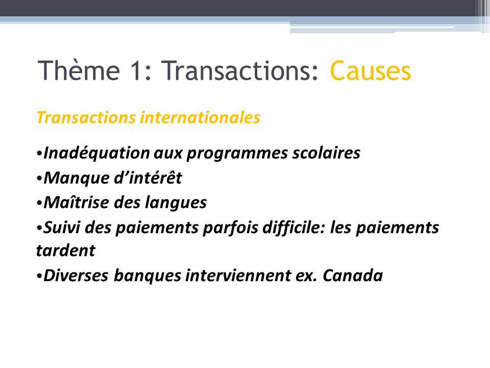 Thème 1: Transactions: Causes