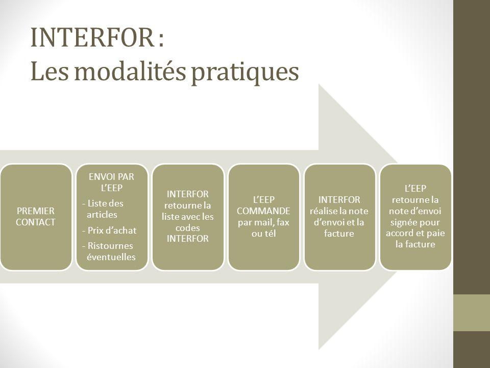 INTERFOR : Les modalités pratiques