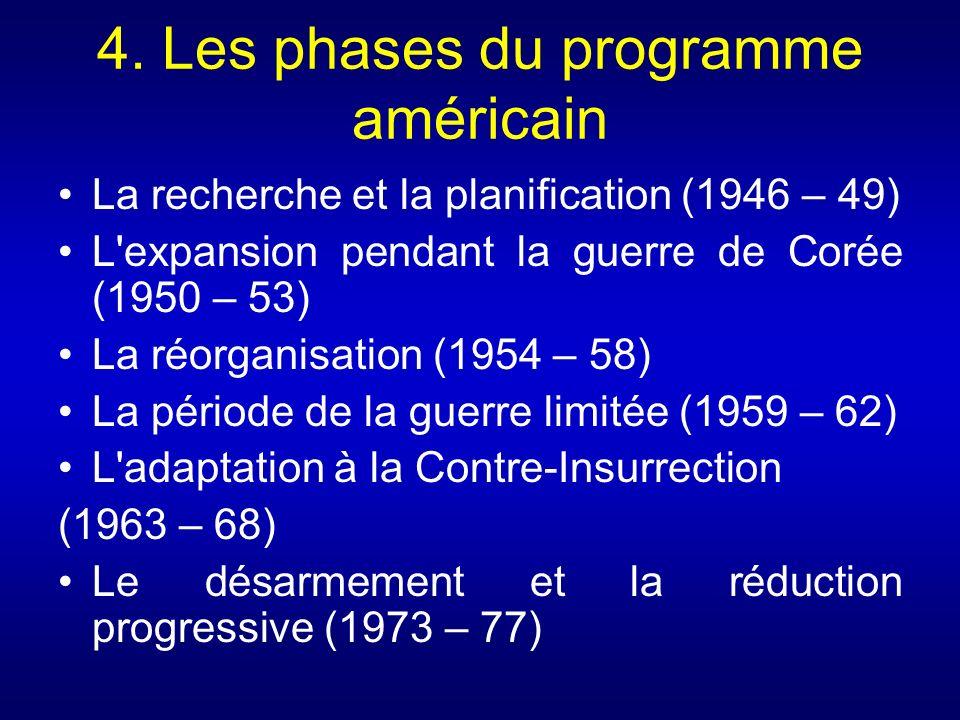 4. Les phases du programme américain