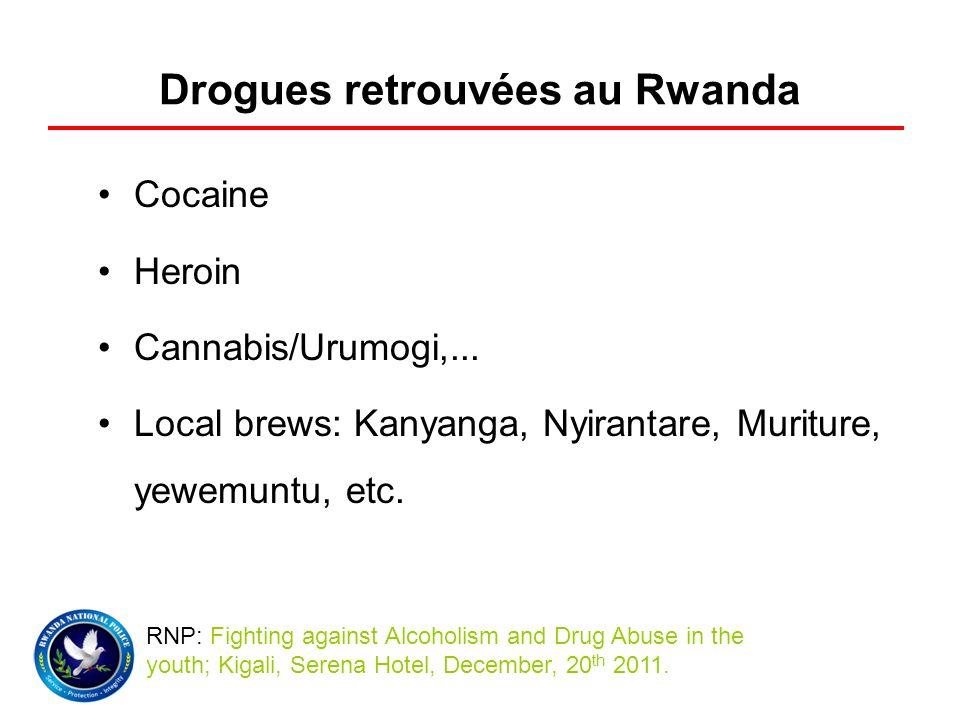 Drogues retrouvées au Rwanda