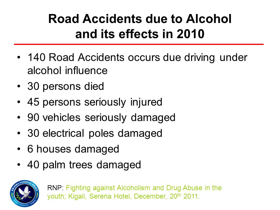 Road Accidents due to Alcohol and its effects in 2010
