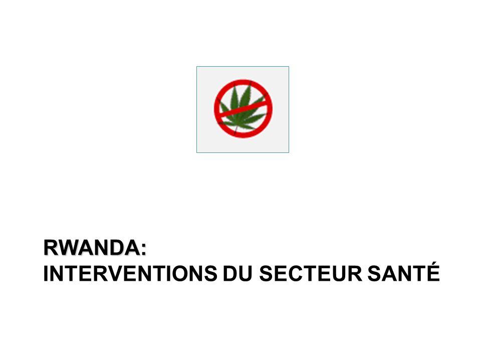 Rwanda: Interventions du Secteur santé
