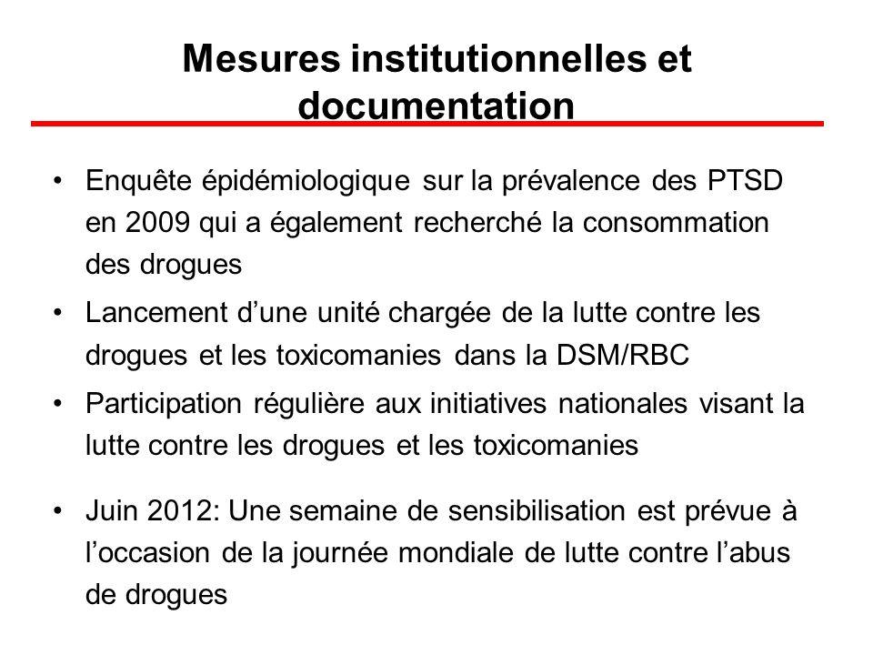 Mesures institutionnelles et documentation