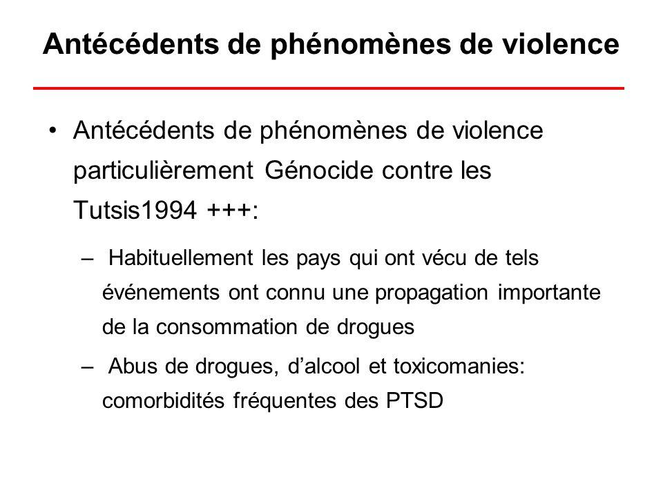 Antécédents de phénomènes de violence