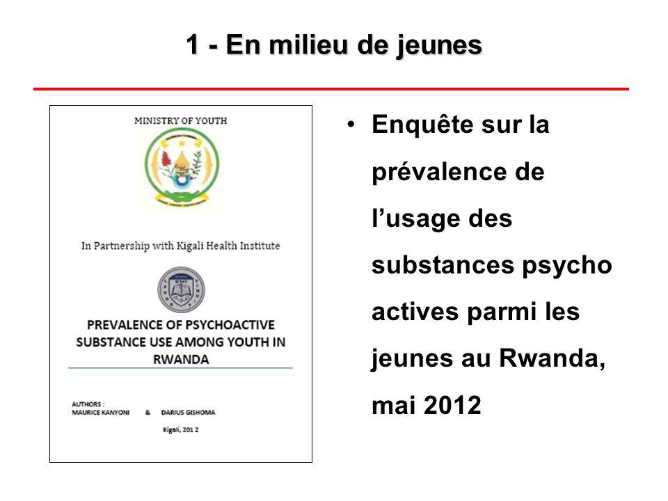 1 - En milieu de jeunes Enquête sur la prévalence de l'usage des substances psycho actives parmi les jeunes au Rwanda, mai 2012.