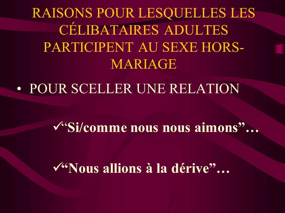 RAISONS POUR LESQUELLES LES CÉLIBATAIRES ADULTES PARTICIPENT AU SEXE HORS-MARIAGE