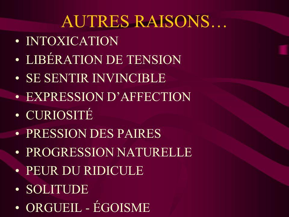 AUTRES RAISONS… INTOXICATION LIBÉRATION DE TENSION