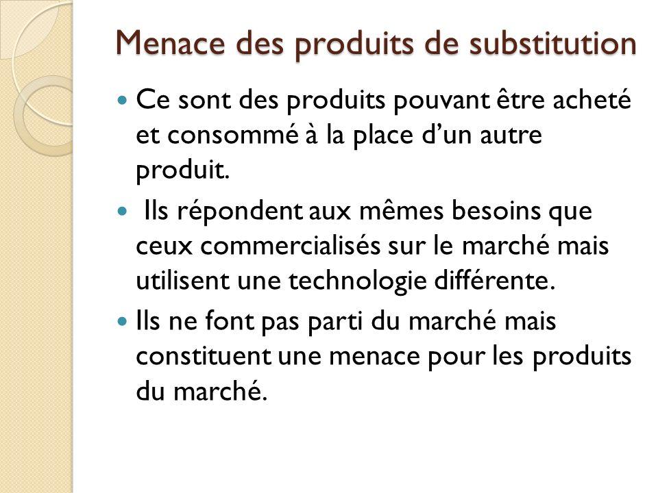 Menace des produits de substitution