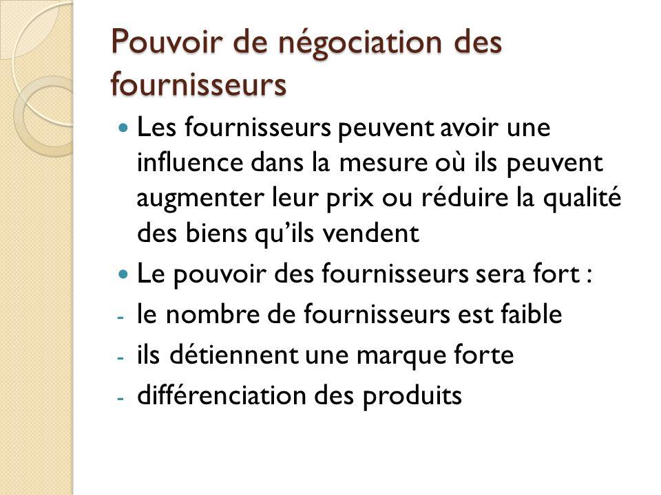 Pouvoir de négociation des fournisseurs
