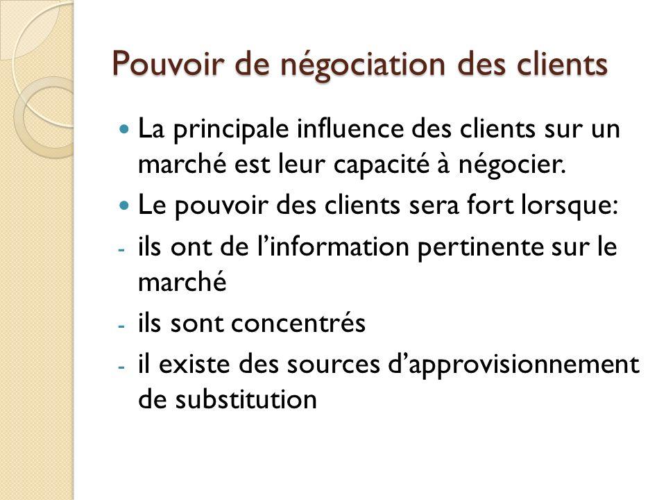 Pouvoir de négociation des clients