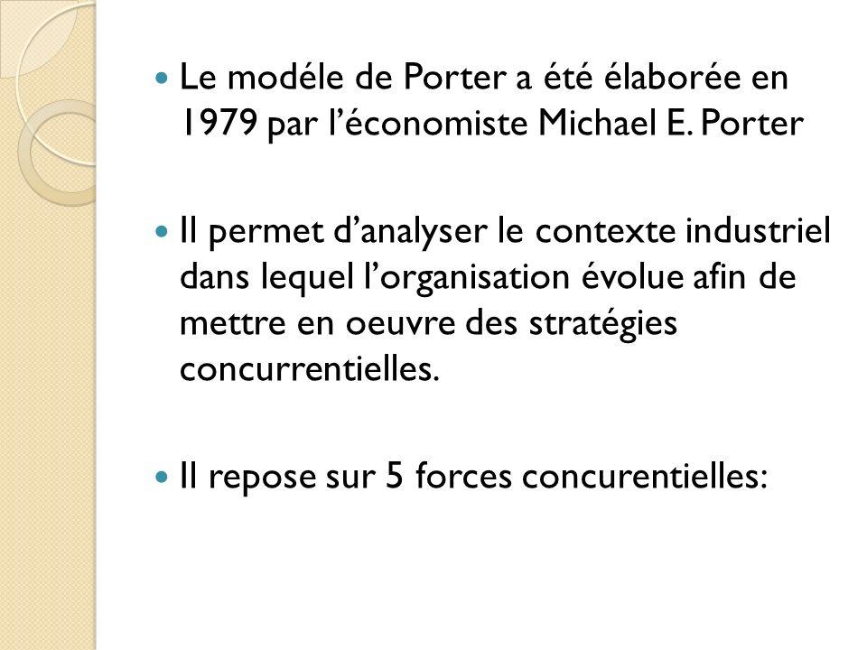 Le modéle de Porter a été élaborée en 1979 par l'économiste Michael E