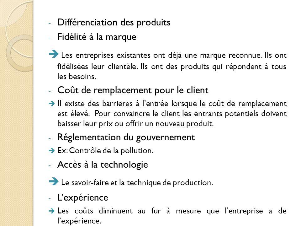 Le savoir-faire et la technique de production.
