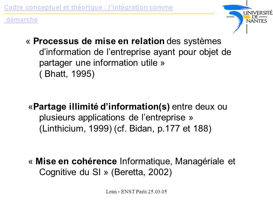 Cadre conceptuel et théorique : l'intégration comme