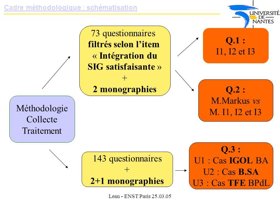 2 monographies Q.1 : Q.2 : Q.3 : 2+1 monographies