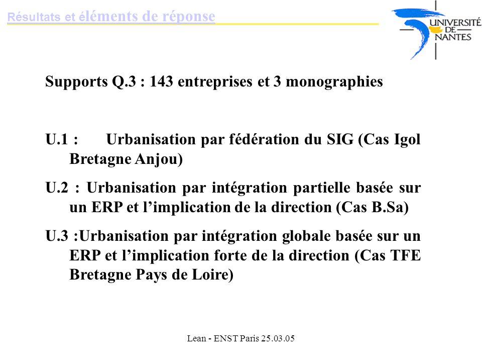 Supports Q.3 : 143 entreprises et 3 monographies
