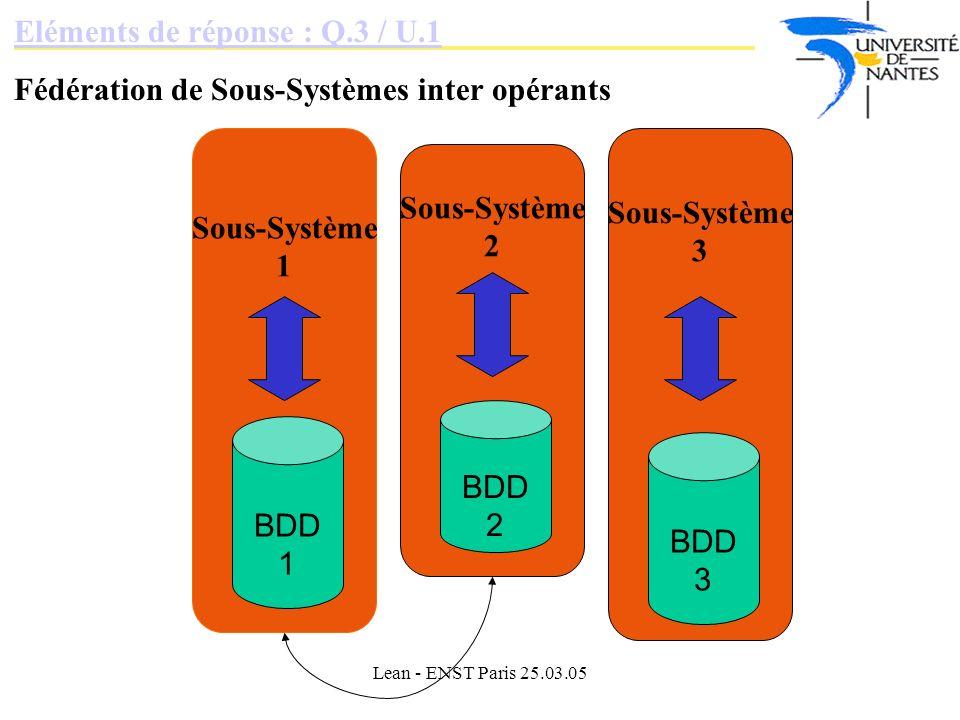 Sous-Système 1 Sous-Système 3 Sous-Système 2