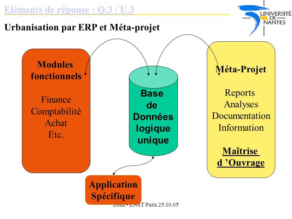 Eléments de réponse : Q.3 / U.3 Urbanisation par ERP et Méta-projet