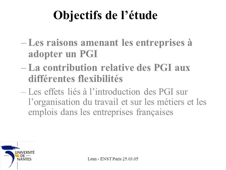 Objectifs de l'étude Les raisons amenant les entreprises à adopter un PGI. La contribution relative des PGI aux différentes flexibilités.