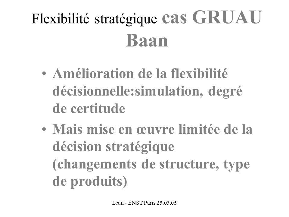 Flexibilité stratégique cas GRUAU Baan