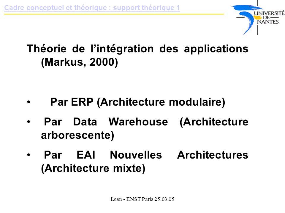 Théorie de l'intégration des applications (Markus, 2000)