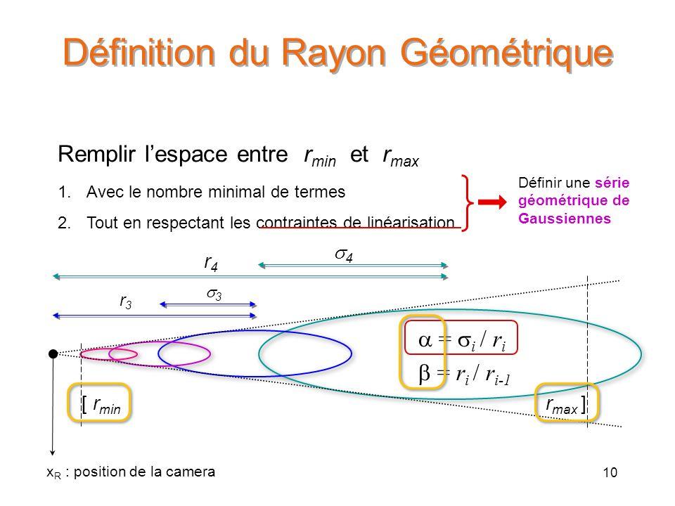 Définition du Rayon Géométrique