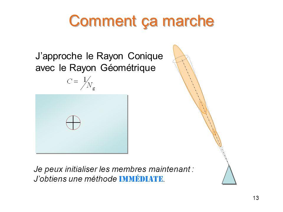 Comment ça marche J'approche le Rayon Conique avec le Rayon Géométrique. Je peux initialiser les membres maintenant :
