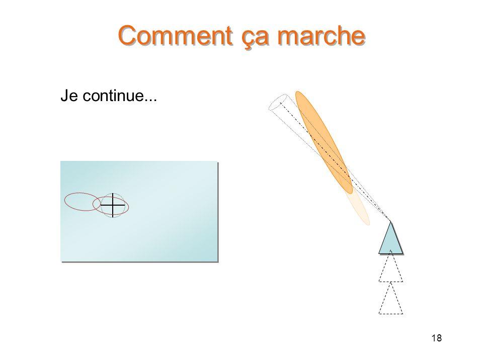 Cartographie et localisation par vision monoculaire ppt t l charger - Comment marche un ouvre boite ...