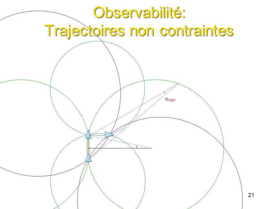 Observabilité: Trajectoires non contraintes