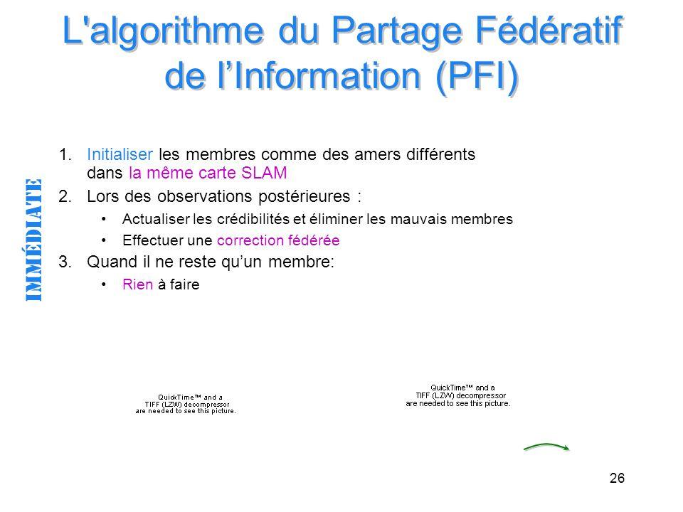 L algorithme du Partage Fédératif de l'Information (PFI)