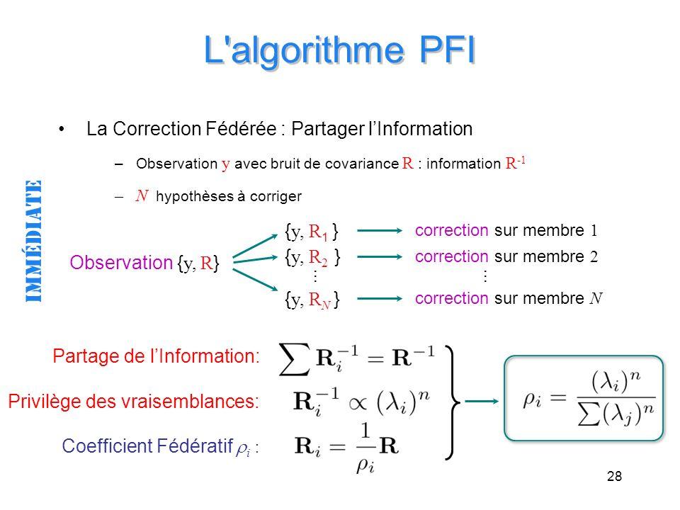 L algorithme PFI immédiate