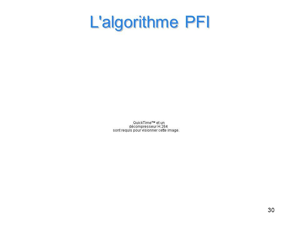 L algorithme PFI