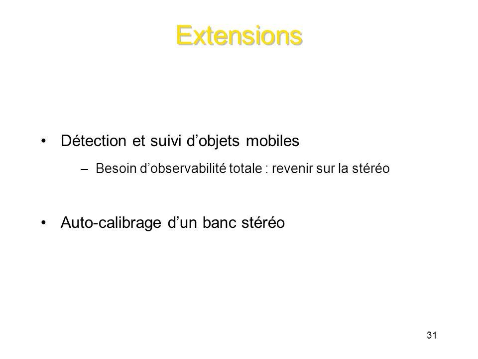 Extensions Détection et suivi d'objets mobiles
