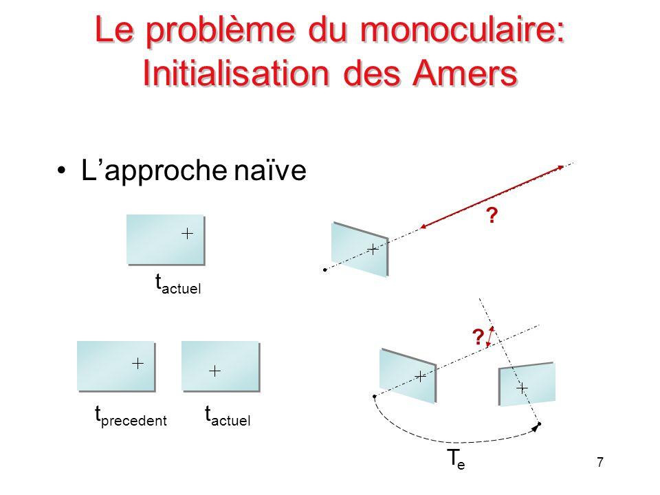 Le problème du monoculaire: Initialisation des Amers