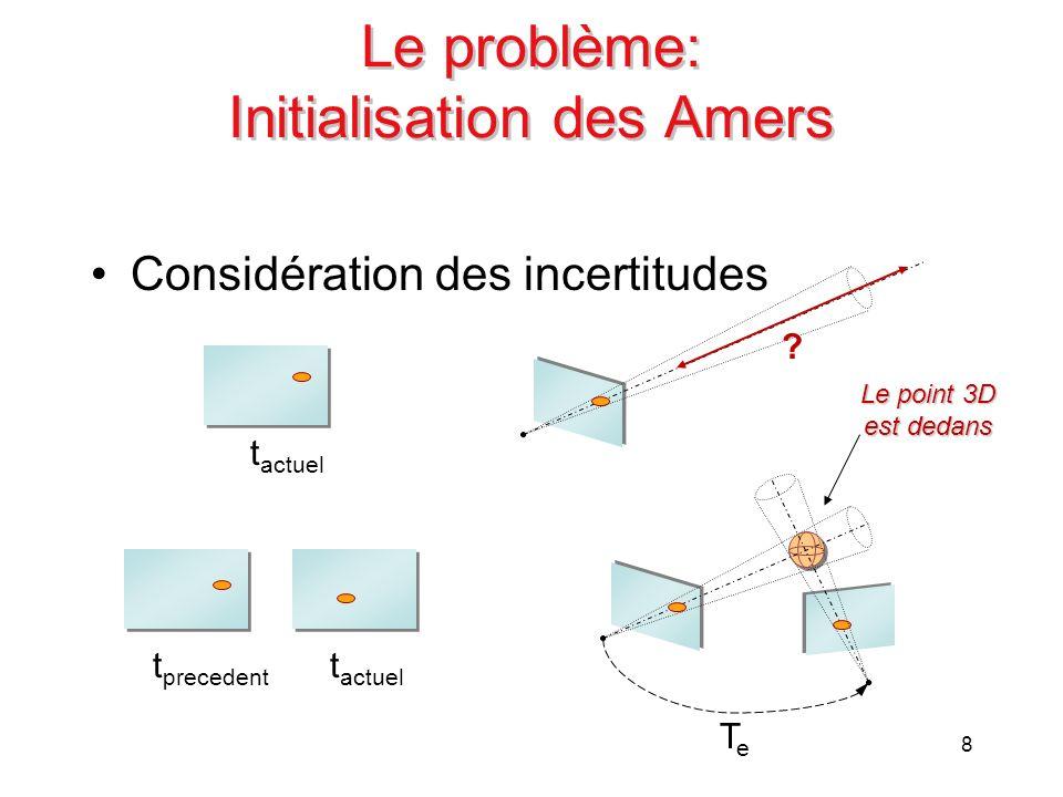 Le problème: Initialisation des Amers