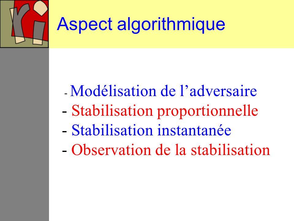 Aspect algorithmique Stabilisation proportionnelle