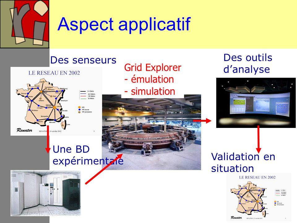 Aspect applicatif Des outils d'analyse Des senseurs Grid Explorer