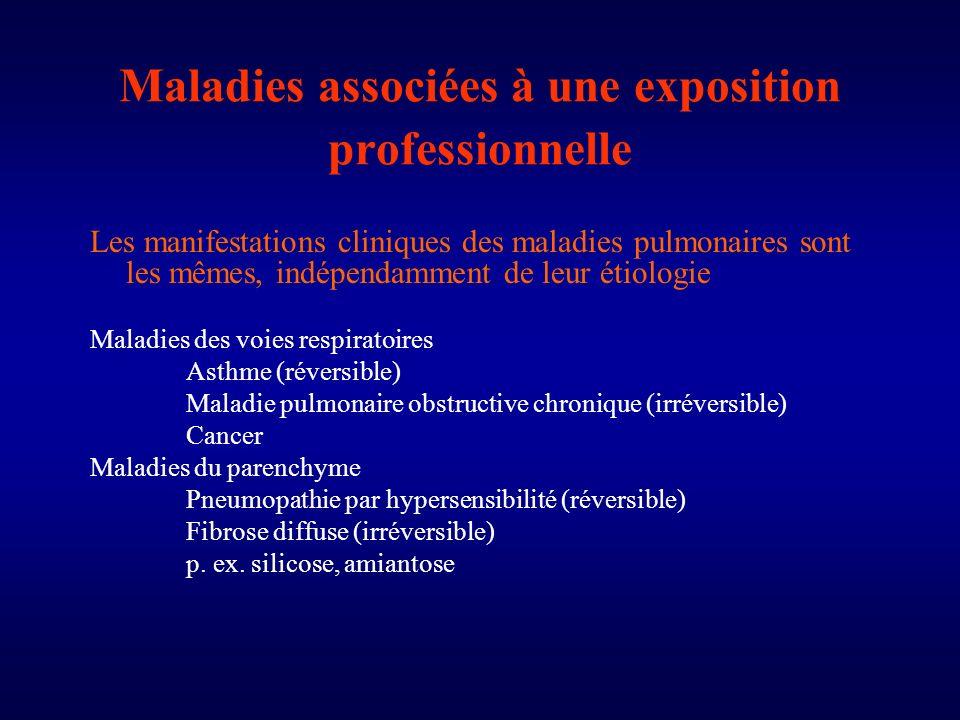 Maladies associées à une exposition professionnelle