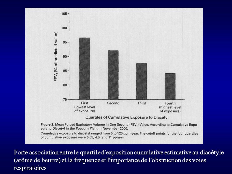 Forte association entre le quartile d exposition cumulative estimative au diacétyle (arôme de beurre) et la fréquence et l importance de l obstruction des voies respiratoires